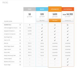 SimilarwebPRO 機能・価格表