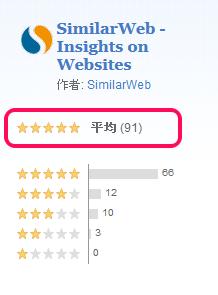 SimilarWebアドオンの評価