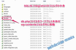 SQLiteのフォルダ構成